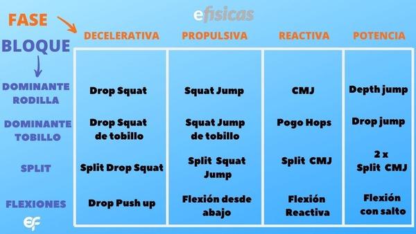 entrenar pruebas fisicas en casa