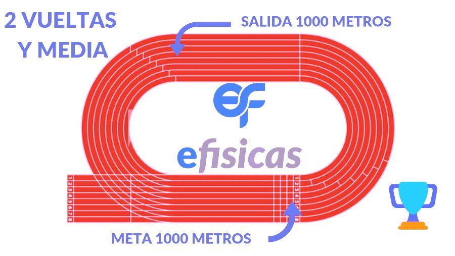 pista 1000 metros
